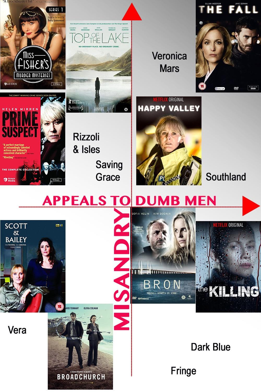 why men like dumb women